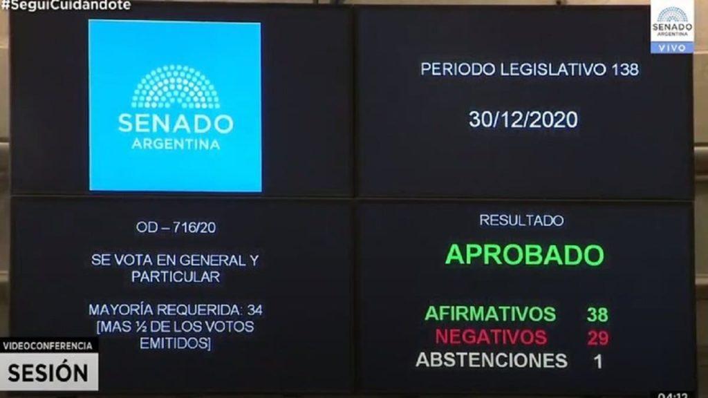 aborto è legale in Argentina_senato
