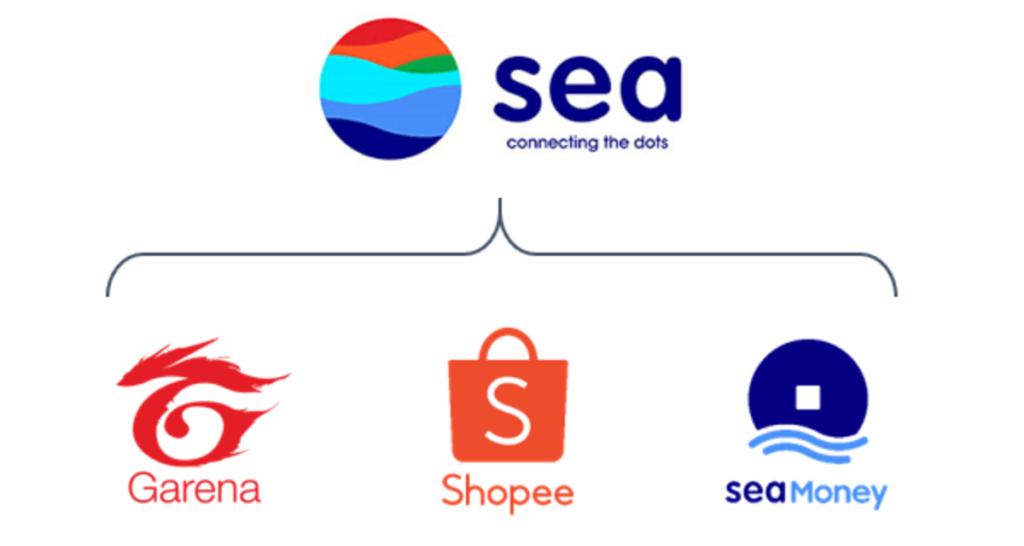 5 aziende che hanno aumentato i profitti nonostante la pandemia  Sea Group.