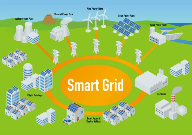 Smart grid - schema